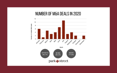 M&A Activity Remained Strong in 2020 Despite COVID-19